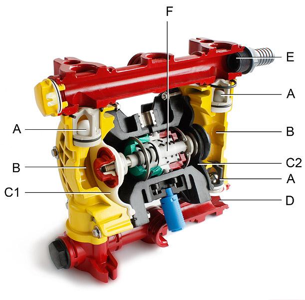 Estructura de las bombas de diafragma JP-800