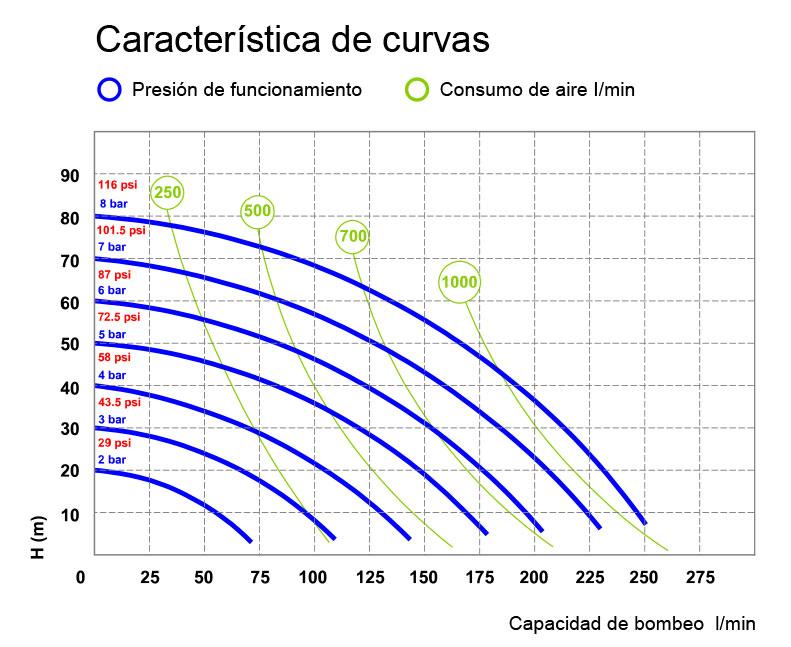 Curve P252 REV 01 ES