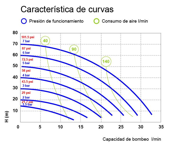 Curve P35 REV 01 ES