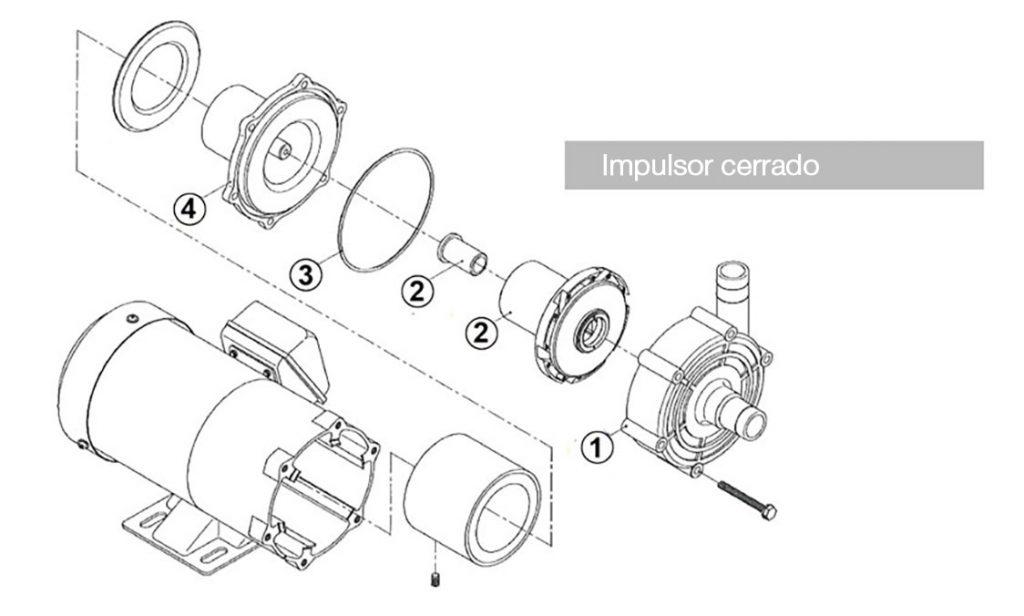 Componentes NH-200 PS